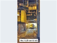 1.8 million Tpy Steel making Plant with | Hot Roll Coil Production Rolling Mill Re:25492